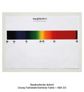 Studentische Arbeit - Farbstrahl