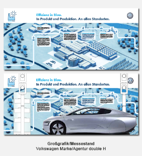 Großgrafik, Infografik, Messestand - Volkswagen Marke, Agentur double H